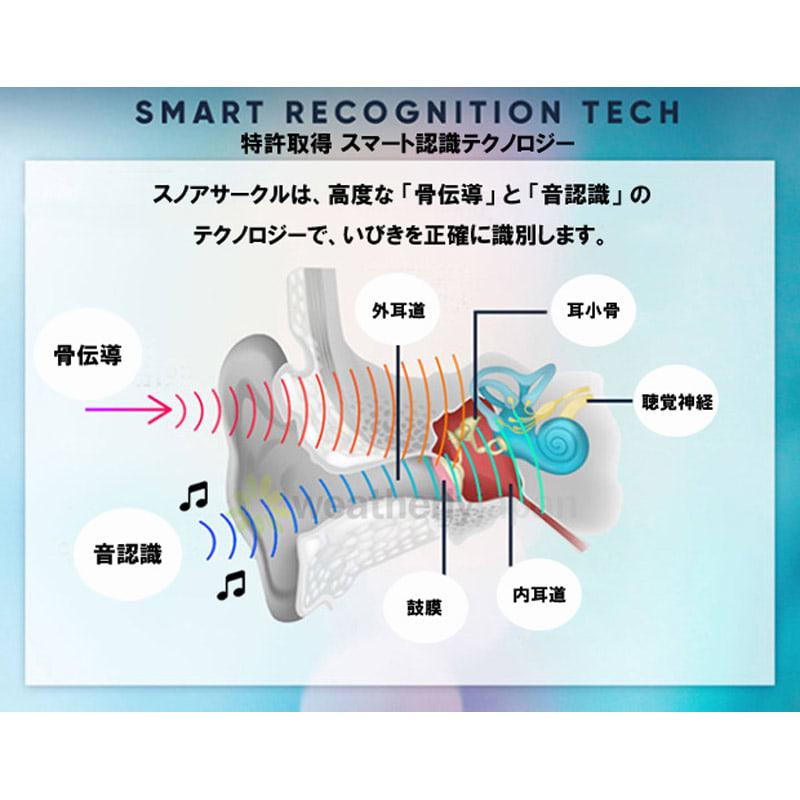 いびきケアアイテム スマートスノアストッパー「スノアサークル」 スノアサークルの仕組み