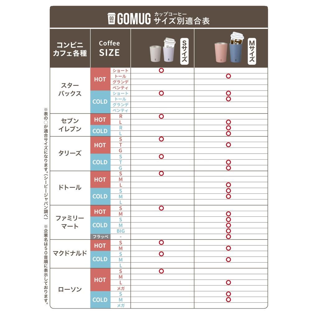 真空2層構造ステンレス保温マグ「GOMUG」 Mサイズ(460ml) ※コーヒーカップのサイズによっては、うまく使用できないことがありあす。あらかじめご了承ください。
