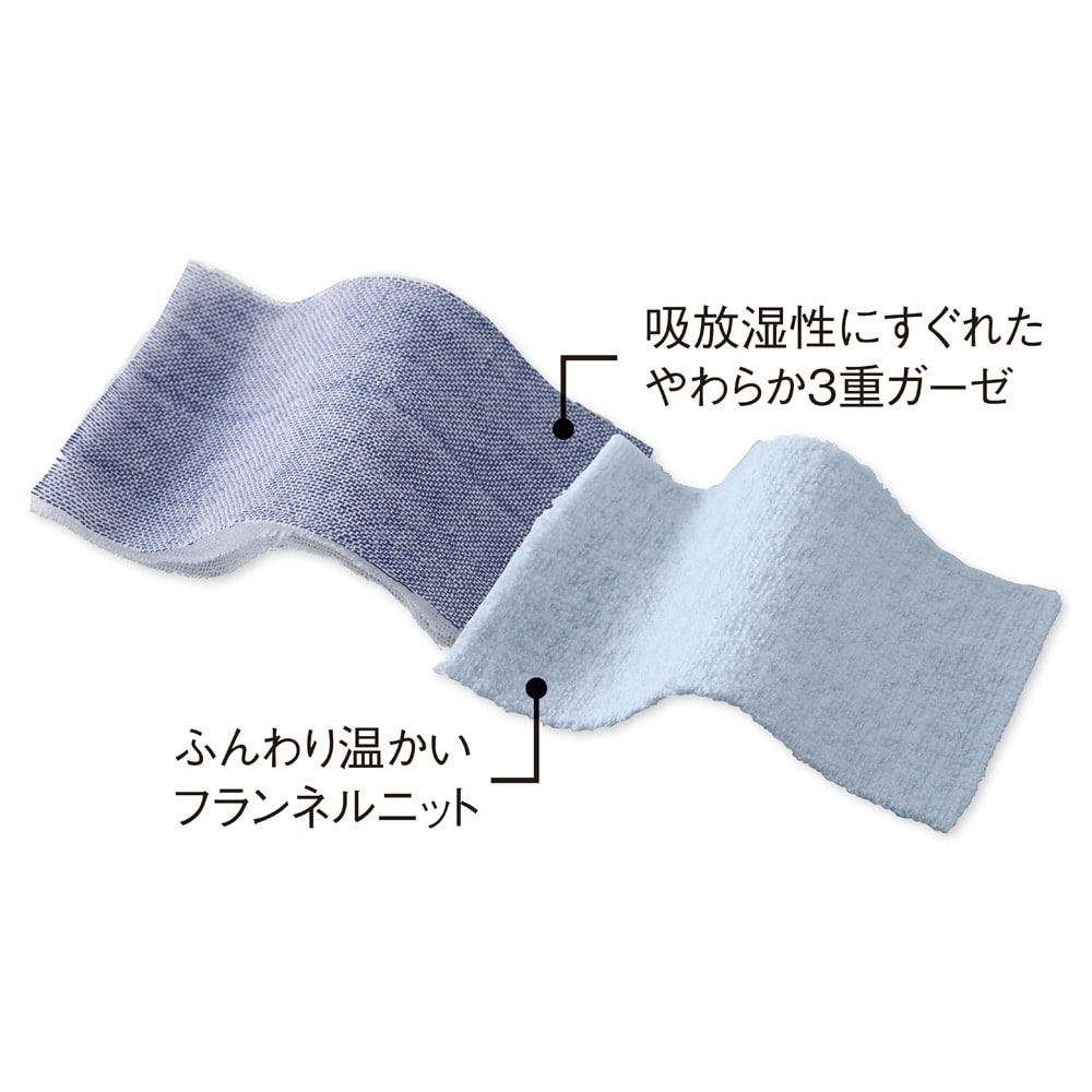 発熱するコットン「デオモイス」寝具シリーズ リバーシブルピローケース 発熱するコットンは、アイテムに合わせて2種類の素材をご用意しました。