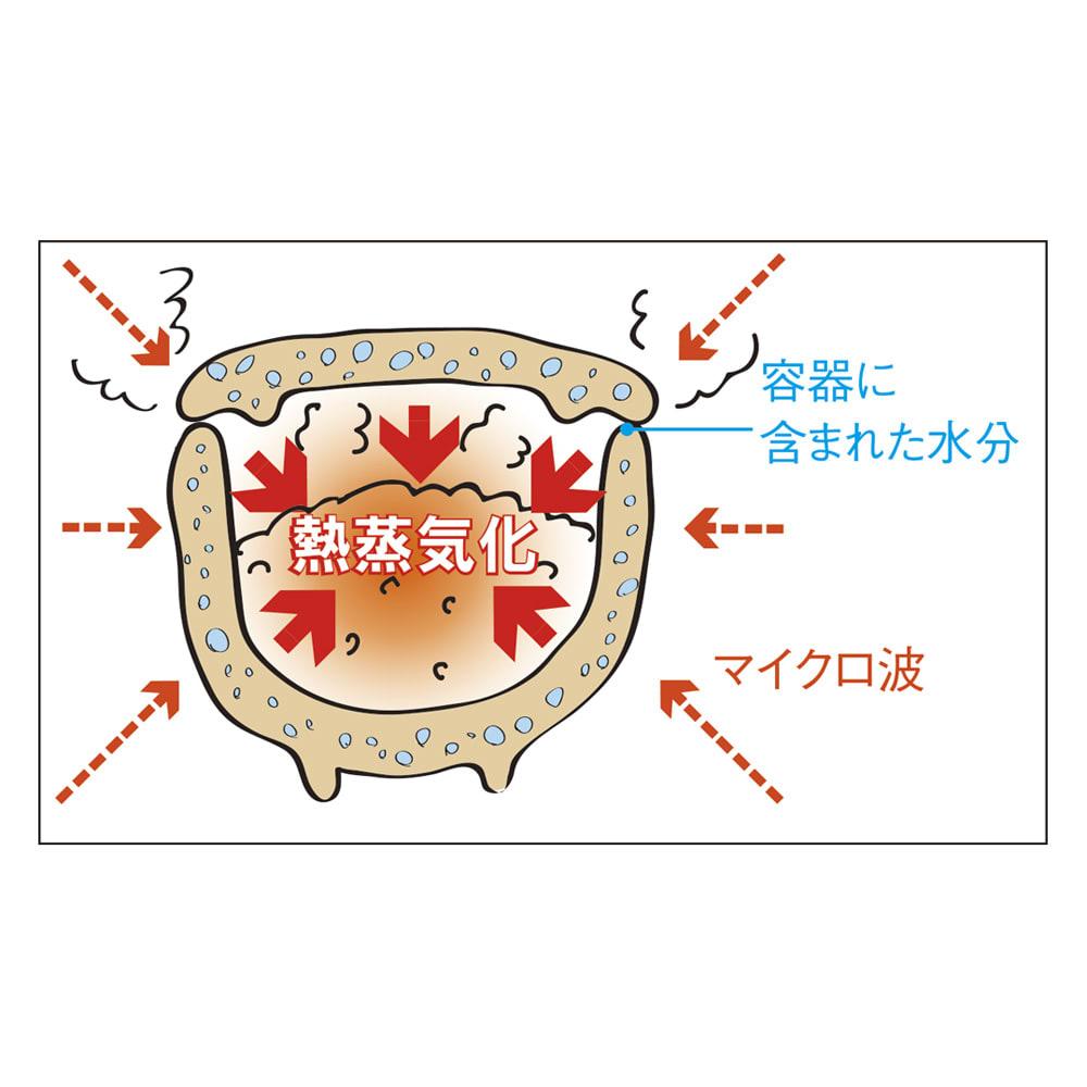 伊賀焼長谷園 陶器のおひつ陶珍 2合用 電子レンジ加熱により、気孔から水分が熱蒸気化し、冷凍ごはんもふっくら温め直せます。