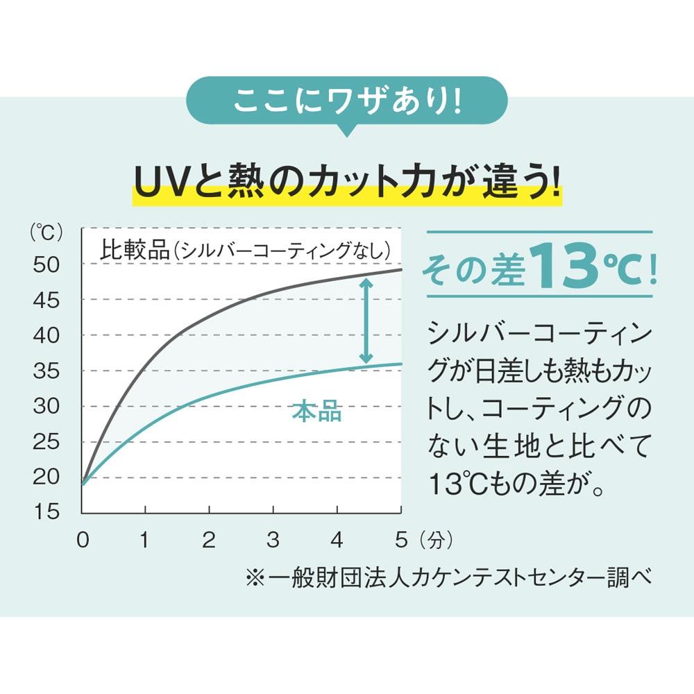 フィンレイソン 晴雨兼用大判折りたたみ日傘 60cm(直径105cm) シルバーコーティングが日差しも熱もカットするので、コーディングの無い生地と比べると13℃もの差があります。※一般財団法人カケンテストセンター調べ