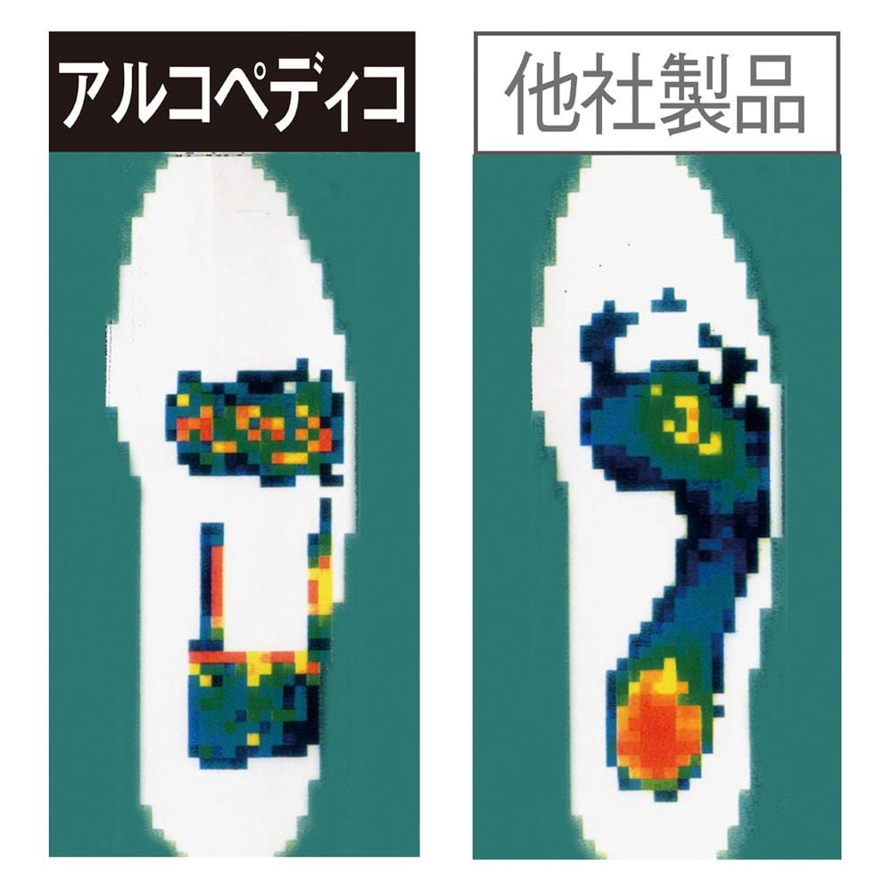 ARCOPEDICO/アルコペディコ ムートン調ブーツ 歩行時、かかとに衝撃が集中するところを、独自の靴底とインソールで足裏全体に分散。