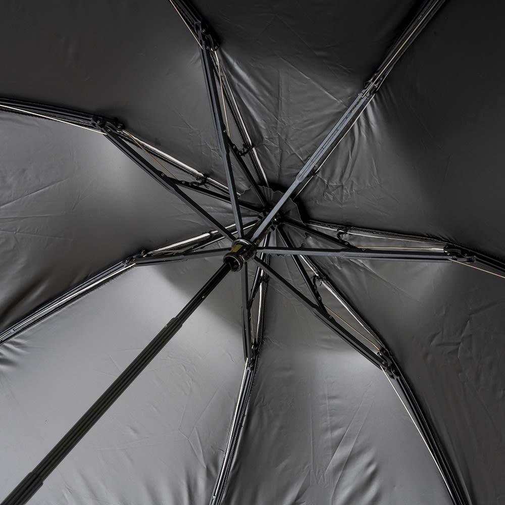 晴雨兼用 二重張り折り畳みミニ日傘 ハチドリ 内側仕様