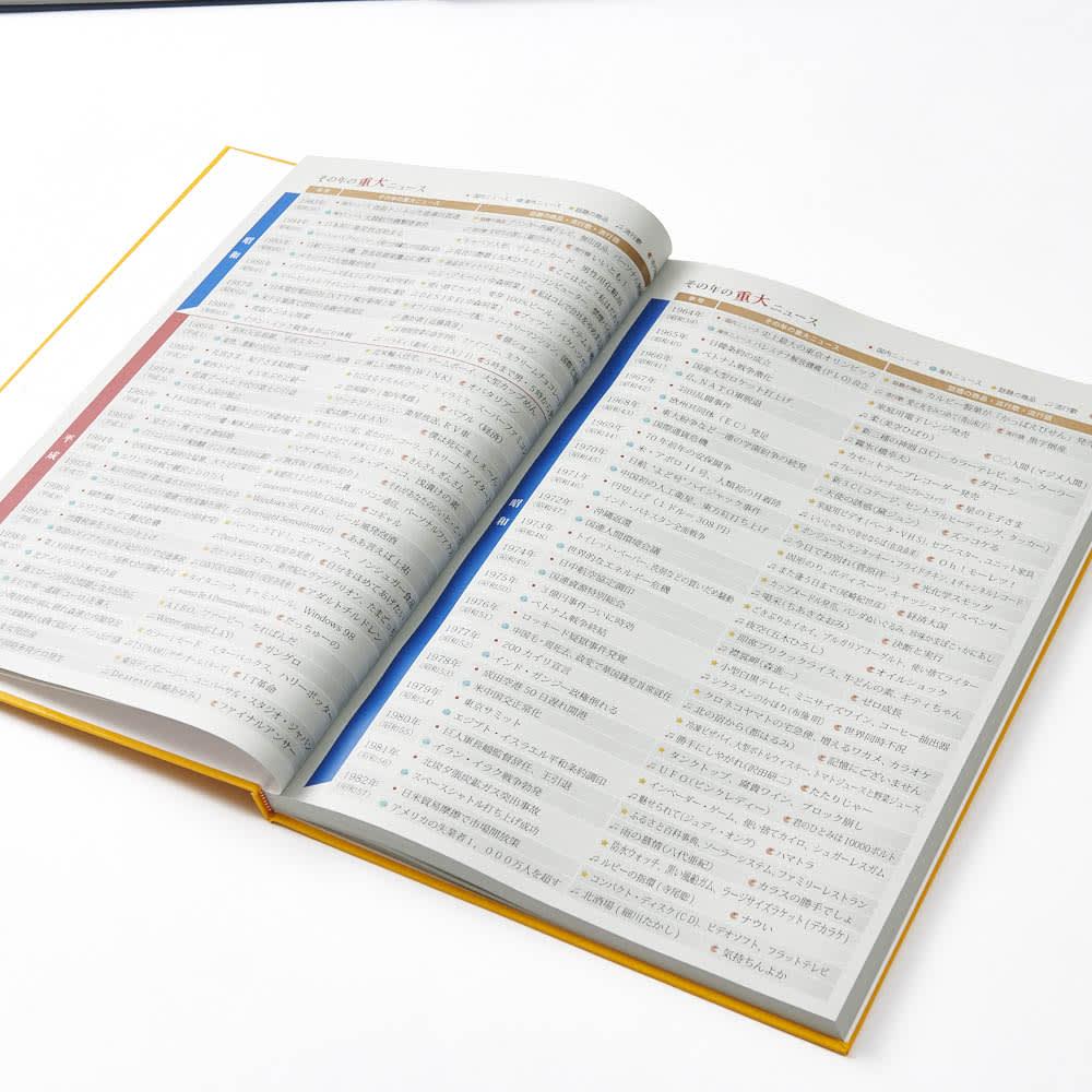 お誕生日新聞 傘寿(80枚セット) 巻末には明治~平成の重大ニュース年表付き。