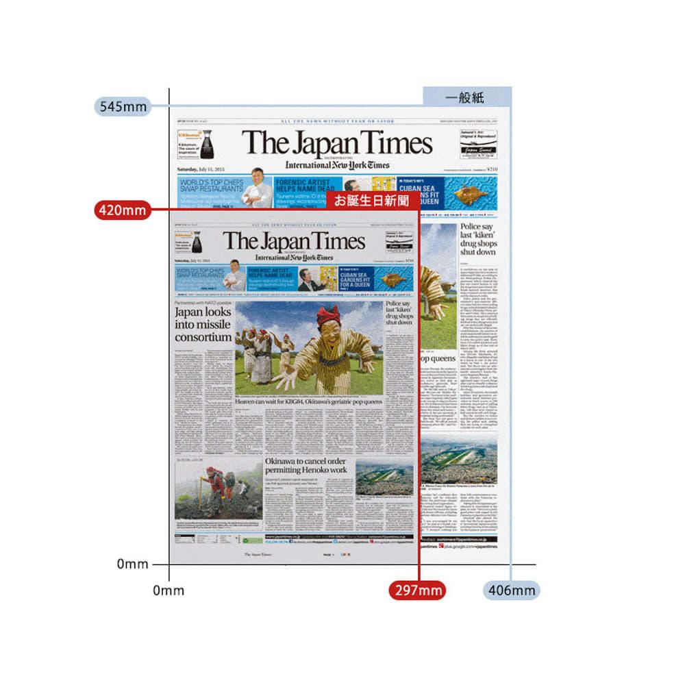 お誕生日新聞 米寿(88枚セット) A3サイズ(約297×420mm)の縮小版にし、グレー色の上質紙に印刷します。