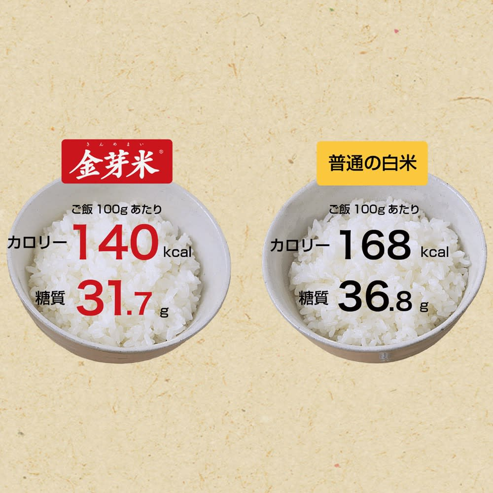 魚沼産こしひかり金芽米 4kg(2kg×2袋) 【1回お試しコース】 金芽米は炊き増えするので、少ないお米でいつもと同じ量のご飯を炊くことができます。