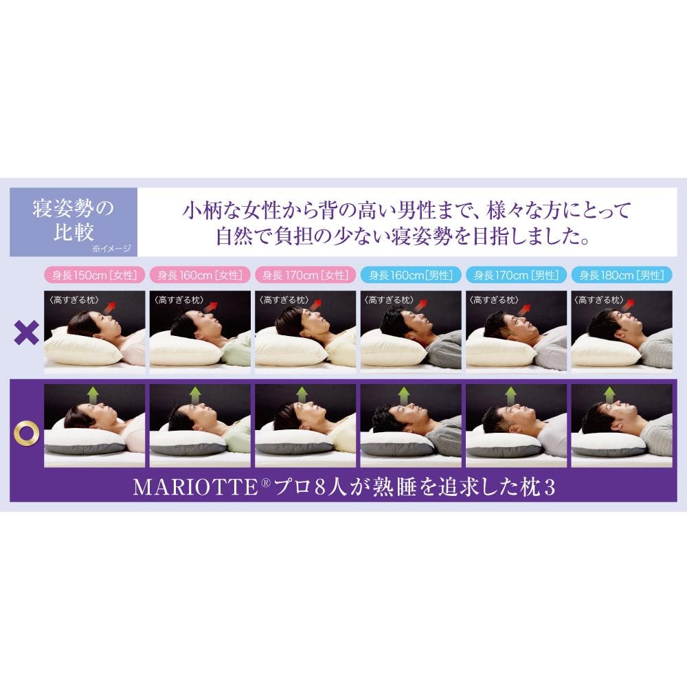 MARIOTTE/マリオット(R)プロ8人が熟睡を追求した枕3 パーフェクトセット