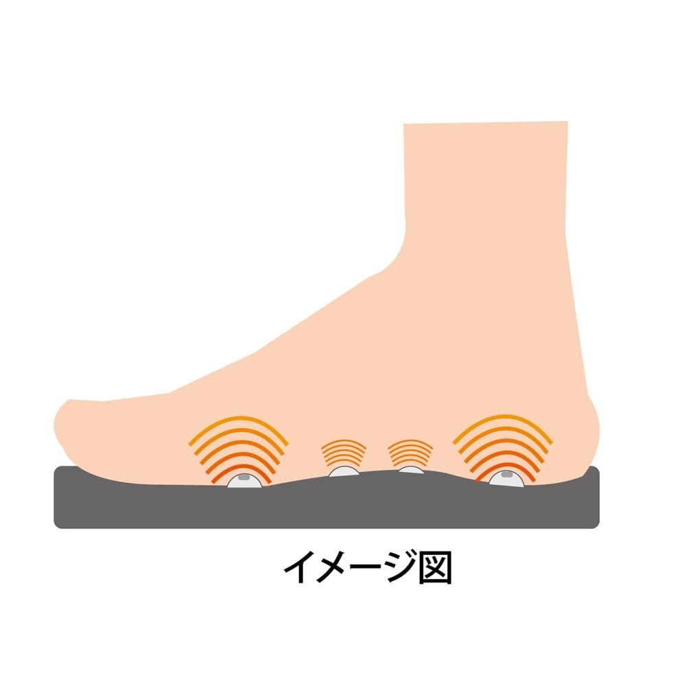 健康サンダル シリコンマグ シリコンのソフトな感触が足裏マッサージをされているようで気持ちいいです!