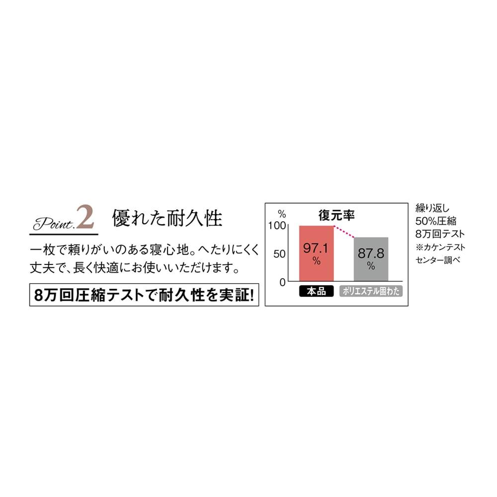 広島県宮島・名旅館「岩惣」 おもてなしの寝心地シリーズ 敷布団 【心地よさを生む内部構造】へたりにくく丈夫で、長く快適にお使いいただけます。