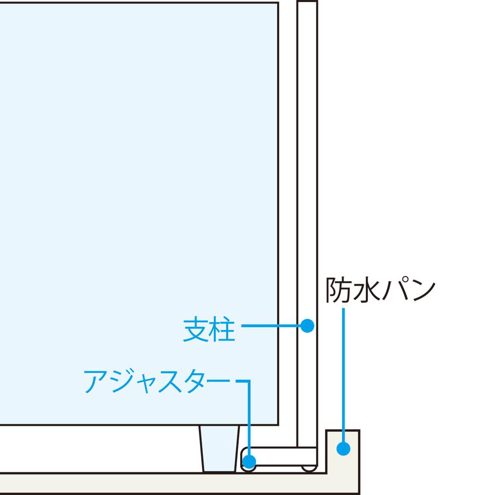洗濯機パンに収まる 段差対応ランドリーラック 棚2段・バスケット2個 [POINT1:収まる] 洗濯機後部のすき間にアジャスターがもぐりこむような形で設置できます。