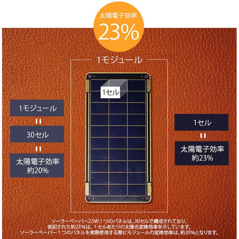 (7.5W)ソーラー充電器ソーラーペーパー 太陽電子効率は約23%(1つのパネル当たり)です。こちらの変換効率は他社と比べて高い数値となり、YOLKの技術力であり、強みです。