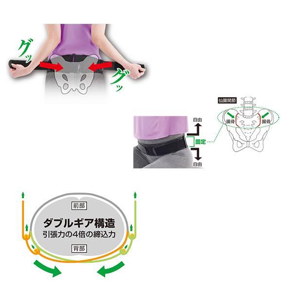 MIZUNO(ミズノ)/腰部骨盤ベルト