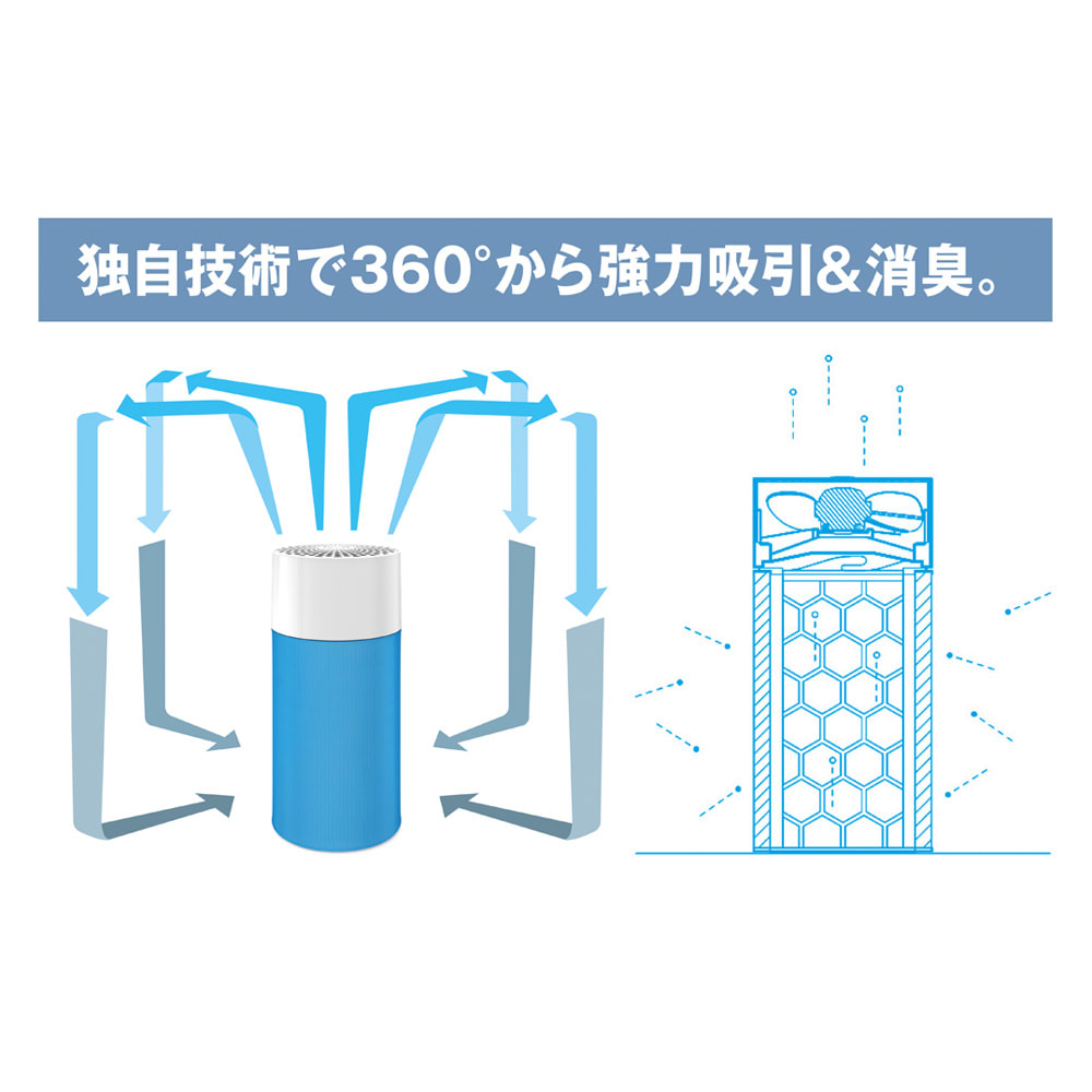 ブルーエア 空気清浄機 ブルーエア独自のフィルターと技術の組み合わせで、花粉やカビ、ダニ、PM2.5を99.9%※除去。(※ブルーエア社による実証データ。実際の効果は部屋の状況や使用方法により異なります。)