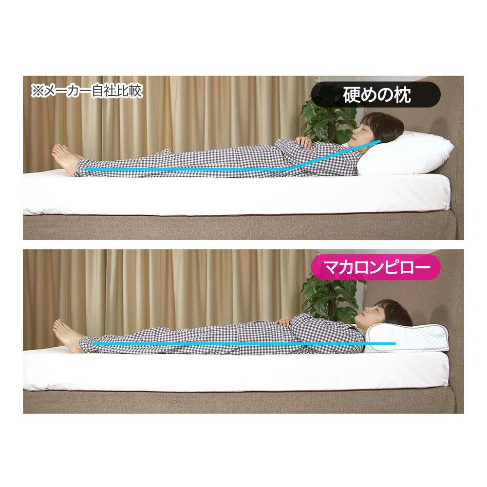 フランスベッド マカロンピロー プレミアム マカロンピローがスゴイのは、真っ直ぐな良い寝姿勢に勝手に導いてくれること。硬めの枕と寝姿勢を比べてみるとその差は歴然!硬めの枕の方は腰が沈んで、そこに負担がかかってしまいます。