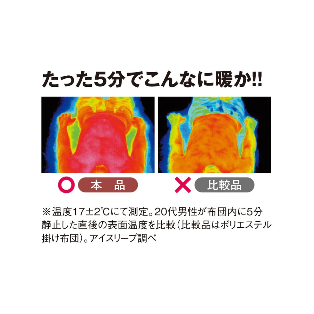 ヒートループDX 「お得な掛け敷きセット」(シングル) たった5分で、暖かさの違いは一目瞭然!