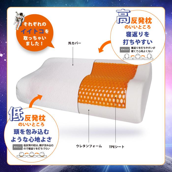 Gゼロ枕Neo お得な2個組 低反発と高反発のイイトコ取り!
