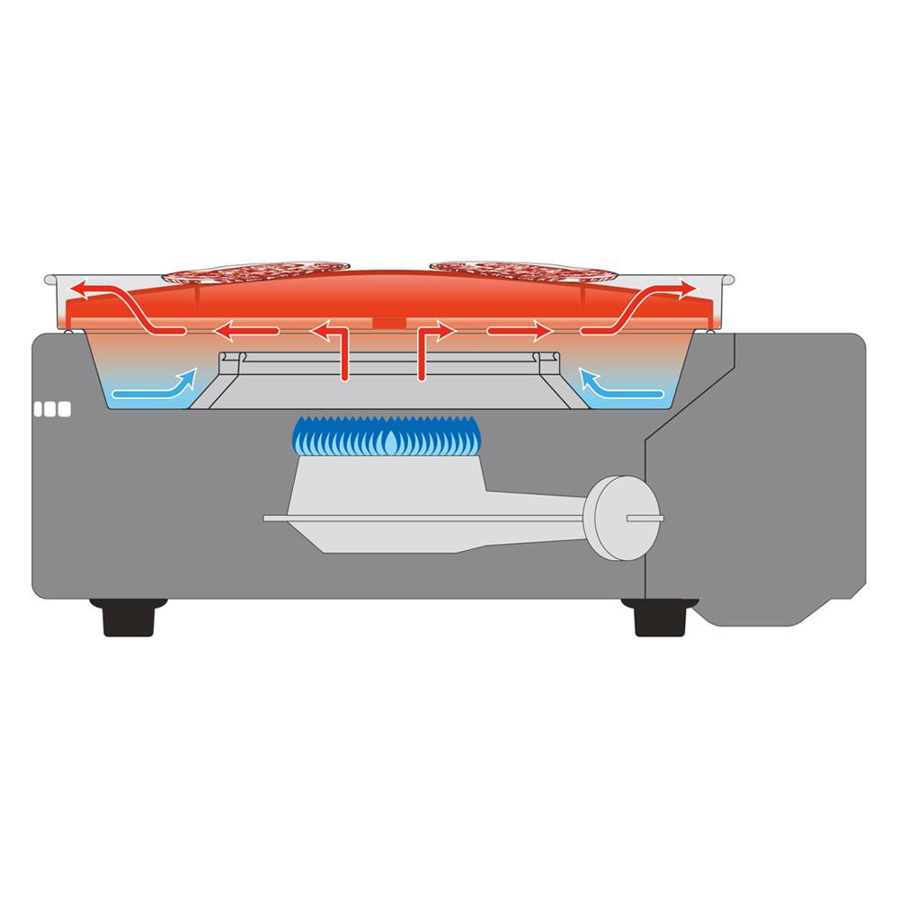 イワタニ マルチスモークレスグリル 【煙を抑える特許構造とは】火力を最大にしても250℃以上にはなりません!炎とプレートの間の空間を大きめに開け、最適化することで、プレートの高温化を抑え約210~250℃の適温をキープします。