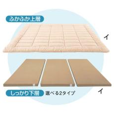抗菌コンパクト&ワイド敷布団 しっかり下層マットのみ セミシングル