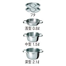 ビタクラフト ミニパン特別セット(ステンレスフタ2枚付き)