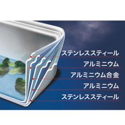 vitacraft/ビタクラフト コロラド4点セット 片手鍋+両手鍋(浅型)+両手鍋(深型)+パンチングザル ステンレスとアルミを重ね合わせた全面5層構造で、側面にも効率よく熱が伝導。