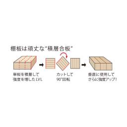 頑丈引き戸キッチンストッカー 幅91cm 第三者公的機関の試験で表示耐荷重の約2倍である200kgの重りを本体に載せ、24時間後の変化を測定。異常なしと認められました。