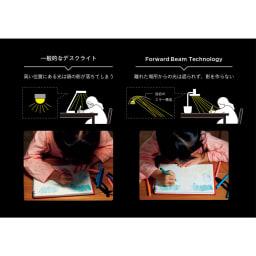 【送料無料】BALMUDA The Light / バルミューダ ザ ライト 手術灯で国内トップメーカーの山田医療照明と共同開発したフォワードビームテクノロジーで、影のない光を実現。