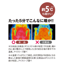 【ディノス限定販売】ヒートループ(R)DX ぬくぬくケット 発熱→断熱→保温のループ★発熱★ 驚きの発熱パワーを誇る「ミリオンホット(R)DX」は湿気を吸って発熱するのでムレにくく、布団に入った瞬間からポカポカです。