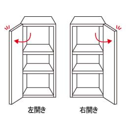 天然木調テレビ台ハイバックシリーズ オープンキャビネット・幅45.5奥行34.5cm 扉の開きを選べます。右開き・左開きのいずれかをご指定ください。