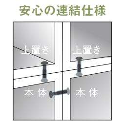 天然木調 リビング壁面収納シリーズ 収納庫 扉・引き出しタイプ 幅29cm 本体の横・上置きとの上下連結はネジ固定。