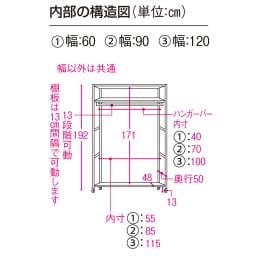 【総耐荷重約50kgで頑丈なつくり】 キャスター付き天然木ハンガーラック 幅60cm 【内部の構造図】