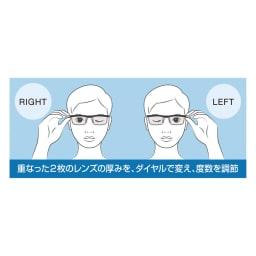 遠・近・老眼対応 自分で度数調整できるメガネ つまみを回して度数を調節。