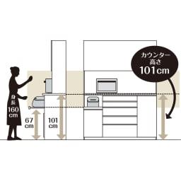 家電が使いやすいハイカウンター奥行45cm キッチンカウンター高さ101cm幅140cm/パモウナVQL-S1400R 下台 VQR-S1400R 下台 身長160cm以上の方が電子レンジや炊飯器が使いやすい、高さ101cmのハイカウンター。