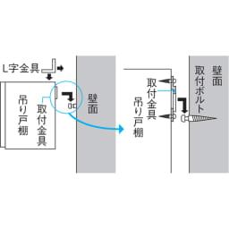 光沢仕上げ吊り戸棚 引き戸タイプ 幅90cm ●壁面(芯のあるところ)にボルトを取り付けます。 ●吊り戸棚に取り付け金具を取り付け、取付金具の穴を壁面のボルトに合わせて、スライドして取り付けます。補強用のL字金具付属で安心です。