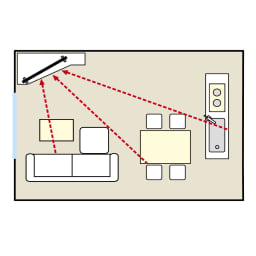 大型テレビが見やすい天然木格子コーナーテレビ台 幅135cm 右コーナー(右壁付)用 【左右のコーナーが選べる】お部屋の中心に向けてテレビを斜めに設置できる天板形状で、左・右どちらのコーナーにも対応するタイプをご用意。ソファから、ダイニングからと、いろいろな場所から見やすい設計です。