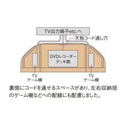大型テレビが見やすいスイングコーナーテレビ台 幅130cm 【背面に工夫をして配線すっきり】