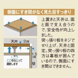 壁面間仕切りワードローブ 幅80cm用「オーダー上置き」・高さ26~90cm(1cm単位オーダー) ≪突っ張り方法≫