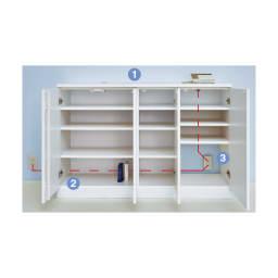 【日本製】壁面や窓下にぴったり収まる高さサイズオーダー本棚収納庫 奥行44cmタイプ 扉 幅120cm (1)天板奥には、コードが通せるカキコミがあります(引き出し除く)(2)側板に配線コード穴があり、配線もすっきり(3)幅オーダータイプ・コーナータイプは背板がないのでコンセントをふさぎません。