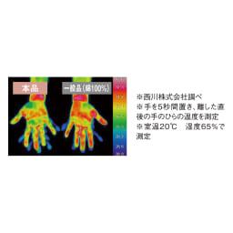 西川×ディノス クールコットン寝具シリーズ 肌掛けケット 表面のコットンニット生地と中わたの高級コットン・新彊綿がすばやく汗を吸収し、裏面の立体メッシュが湿気や熱を放出するから快適な寝心地。