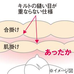 ミクロガード(R)プレミアム布団シリーズ 洗える2枚合わせ掛け布団 3通りの使い方でオールシーズン対応。分割できてお手入れも簡単。 合掛けと肌掛けのキルトの縫い目が重ならないよう工夫。保温層の切れ間をなくして暖かく。