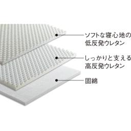 継ぎ目のないマットレスの収納式折りたたみ電動ベッド カバー付き ドイツ バイエル社の素材を使用した低反発ウレタン。