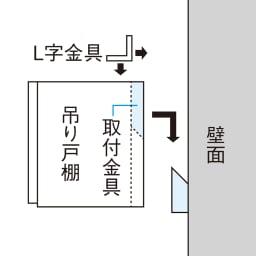 光沢仕上げ洗濯機上吊り戸棚 縦型 幅59.5cm 組立不要で取り付けが簡単です。 ※はじめに、壁面(芯のあるところ)に受部を取り付けてください。※背面部がくさび型の差し込み口になっており、差し込み後、落下防止のL字金具を必ず付けてください。