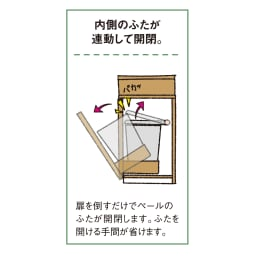 ふた開閉機能付き分別ダストボックス 3分別 幅73.5cm 内側のフタが扉と連動して自動開閉します。