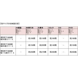 1cmピッチ薄型窓下収納庫 【幅58奥行17.5cm】