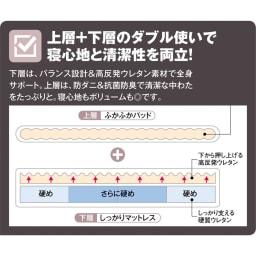 ピタッと収納 4つ折りシステムコンパクトマットレス システムマットレス(上層+下層8cm)