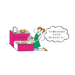 収納物を考えたステンレストップカウンター ハイタイプ(高さ97.5cm) 幅117.5cm 食器収納でお悩みの方におすすめです!