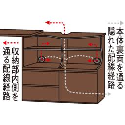 L型で使える伸縮スイングデスクキャビネット 幅130~230cm デスクトップと棚の中の機器をつなぐ工夫の配線構造。