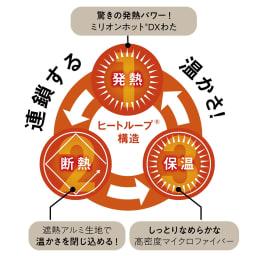 【ディノス限定販売】ヒートループ(R) プレミアム ケット