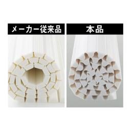 溝の奥まで洗いやすい カラーウェーブ抗菌風呂ふた 細く、小さく丸められるので未使用時はコンパクトに。巻き戻りしにくい設計。