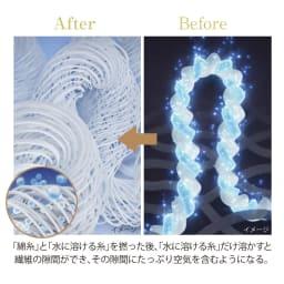 The LAST TOWEL(R)(ザ ラストタオル) 特許製法で作られた糸「スーパーZERO」は、綿糸と水に溶ける糸を複雑に撚った後水に溶ける糸だけを溶かして作られた糸です。「スーパーZERO」の製法により、洗濯後のタオルのパイルが立つので、洗濯を繰り返してもふっくらふわふわです。