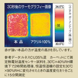 吸湿発熱素材ルネスCU使用ラグ(円形)